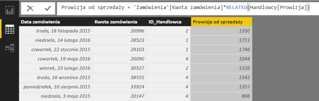 Tabela zamówień w Power BI Desktop z funkcją RELATED